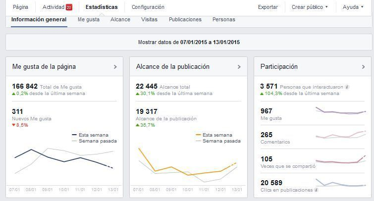 facebook-insights-2