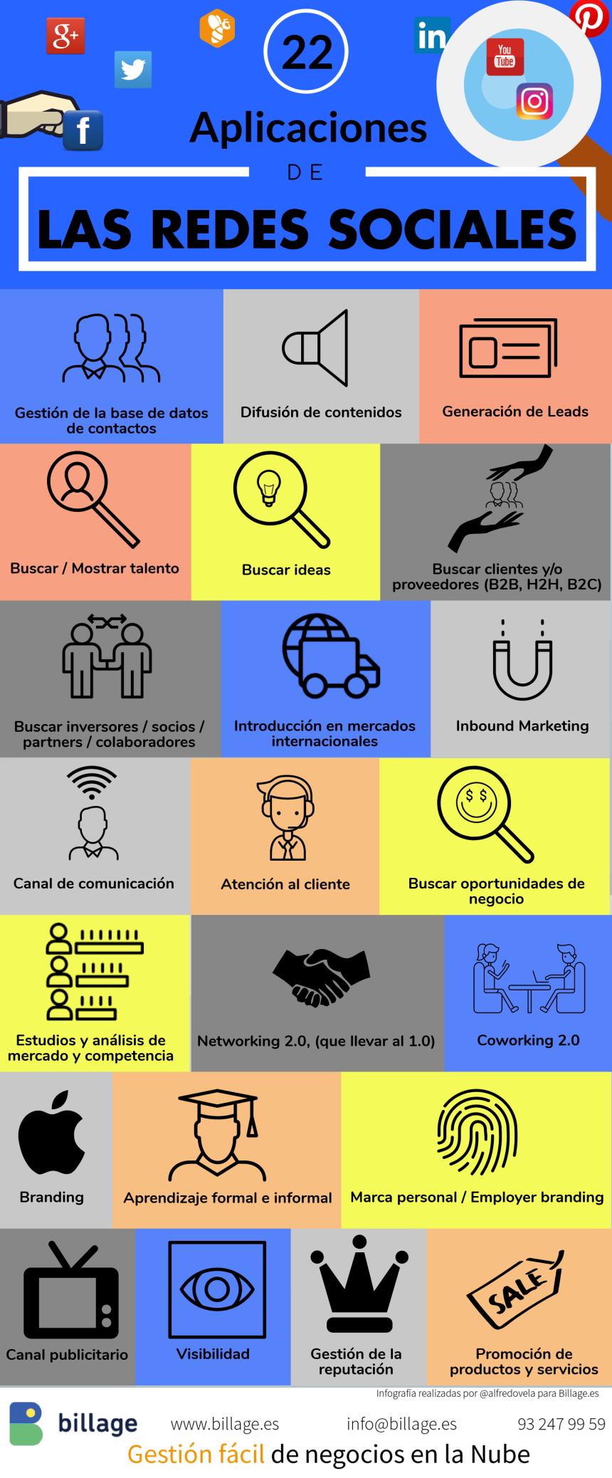 aplicaciones-redes-sociales-infografia.png